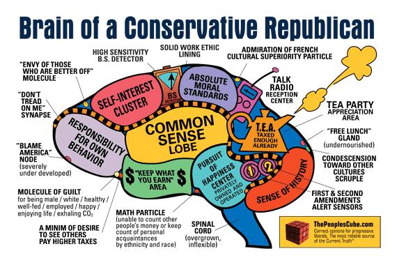 Brain_Capitalist_Republican.png